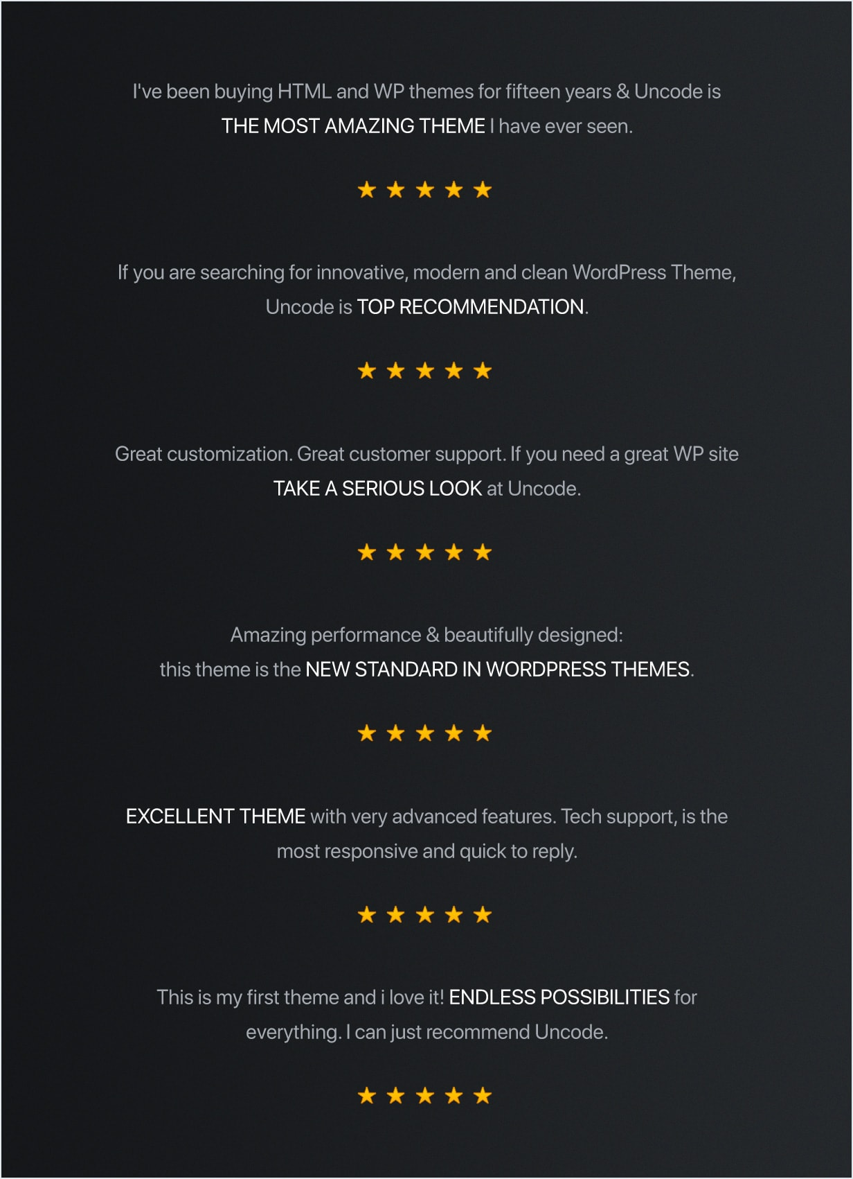 Theme Review  - impression min - Uncode – Creative Multiuse WordPress Theme