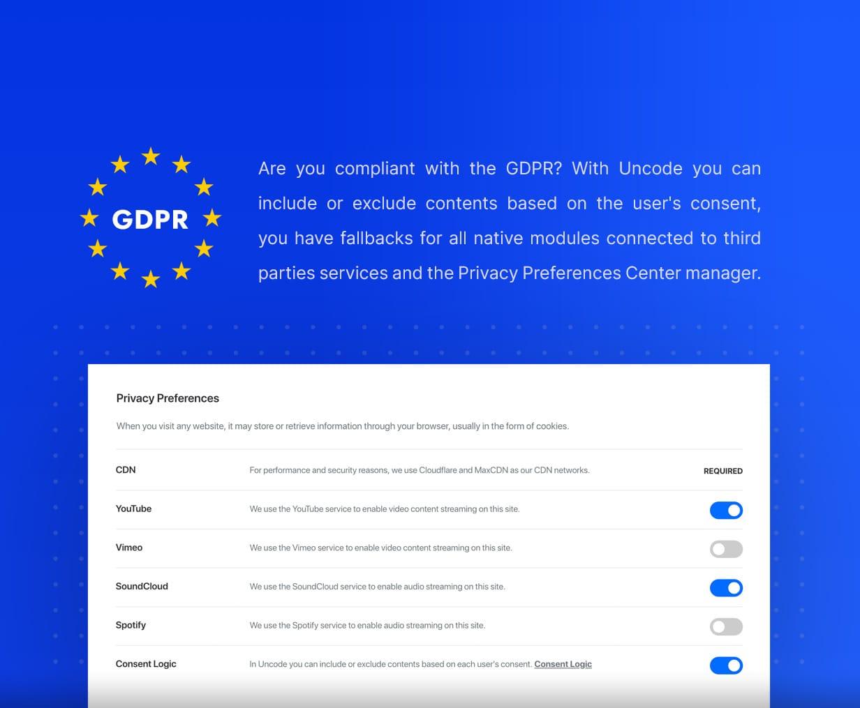 Uncode - Creative Multiuse & WooCommerce WordPress Theme - Privacy Plugin