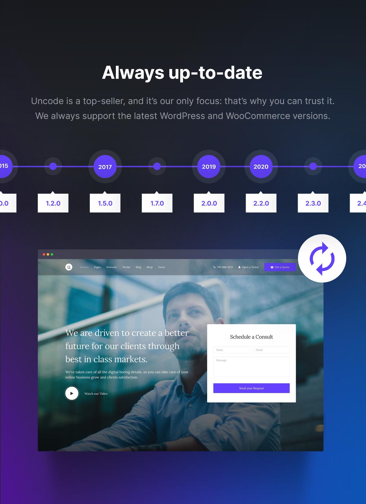 Uncode - Creative Multiuse & WooCommerce WordPress Theme - Updated